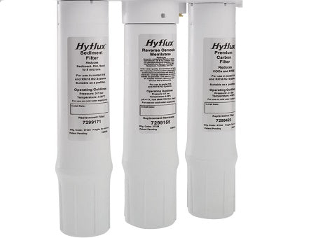 REPLACEMENT CARTRIDGES - REVERSE OSMOSIS DRINKING WATER SYSTEM