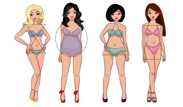 Fashion Guide for Your Body Type