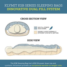 Klymit KSB 35 Sleeping Bag