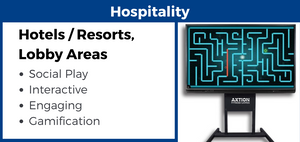 Hotels, Resorts, Lobby