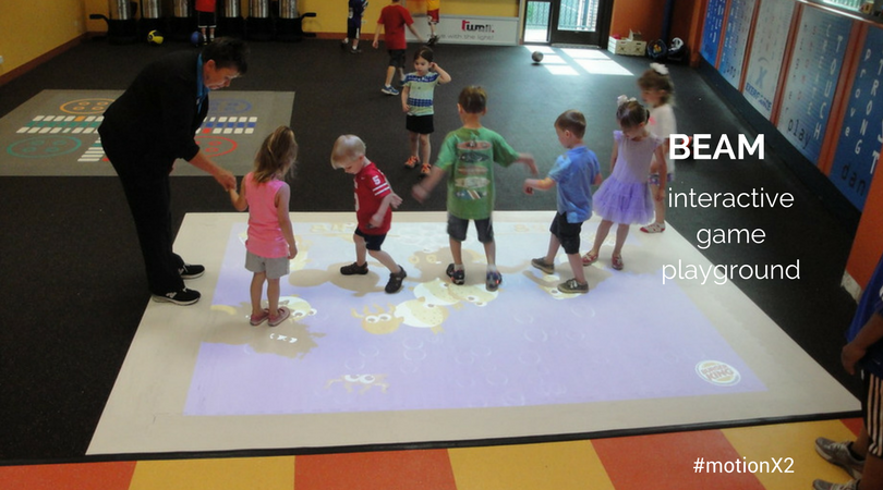 Beam Eyeplay Projection System
