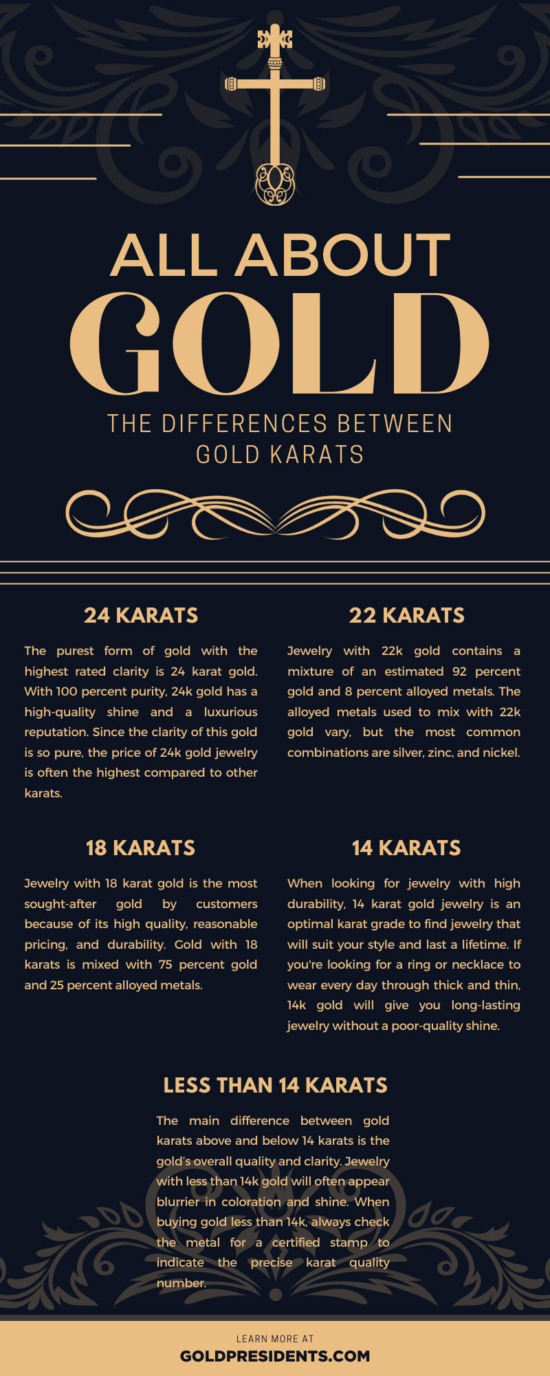 All About Gold: The Differences Between Gold Karats