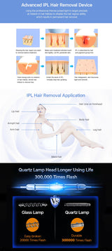 2 In 1 IPL Laser Hair Removal Gliding Epilator | No More Painful Wax & Shave‎ - Blissful Delirium