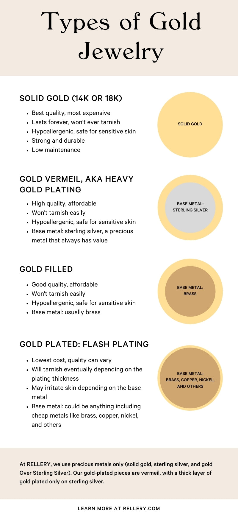 Types Of Gold Jewelry