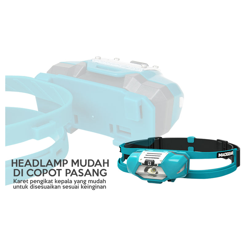 Sunrei Headlamp Running Coolpal