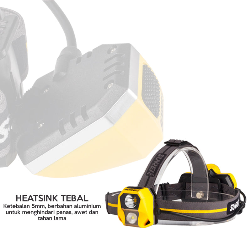 Sunrei Headlamp Caving Zengto 3 - Hike n Run