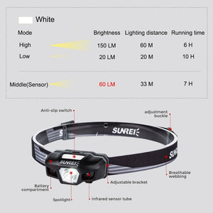Headlamp Sunrei Ree 2 Ultralight Headlamp
