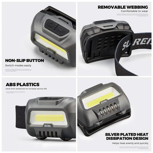Sunrei EOS2 COB Headlamp