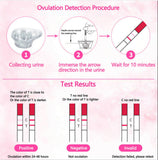 Ovulation and Pregnancy Test Strips - Urine Tests Kit