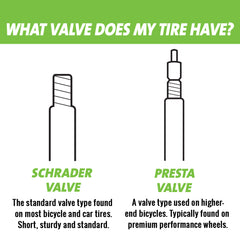 What Valve Does My Tire Have?
