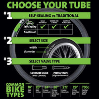 Choose Your Tube Guide