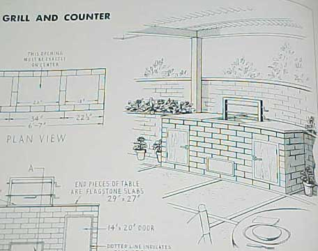 SUNSET IDEAS FOR BUILDING BARBECUES (1961)