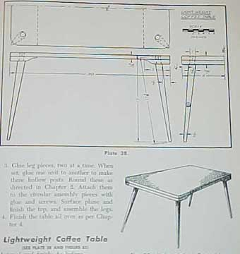 CONTEMPORARY FURNITURE BY A.F. BICK (1954)