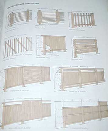 How to Plan & Build Fences & Gates. A Sunset Book (1981)