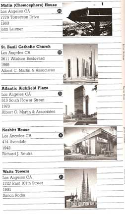 GUIDE TO U.S. ARCHITECTURE: 1940-1980 BY ESTHER MCCOY