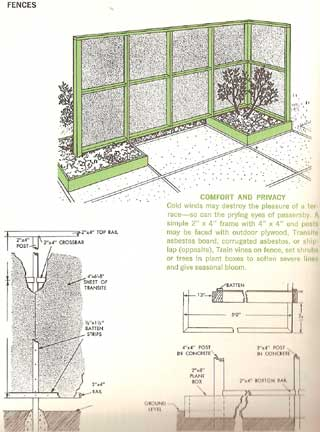 HOMEOWNER'S COMPLETE OUTDOOR BUILDING BOOK (1971)
