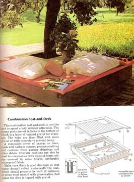 READER'S DIGEST PRACTICAL GUIDE TO HOME LANDSCAPING 1972