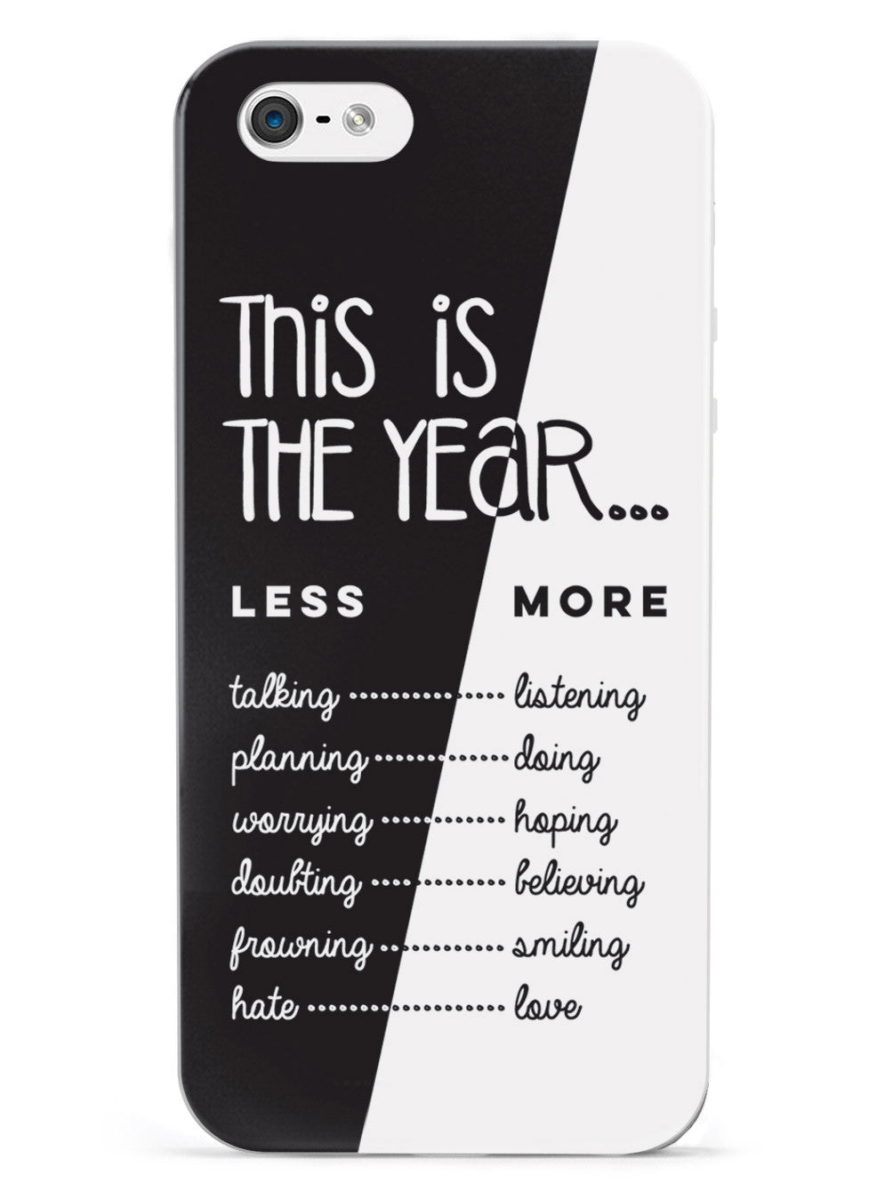 This is The Year - Goals, New Years Resolution Case