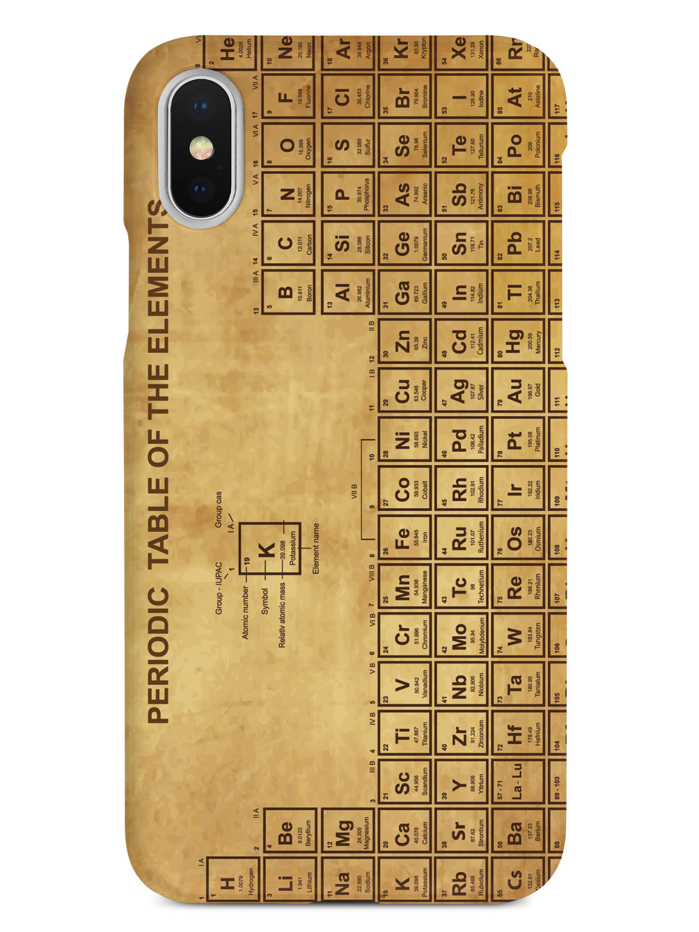 Vintage periodic table of elements case inspiredcases vintage periodic table of elements case urtaz Gallery