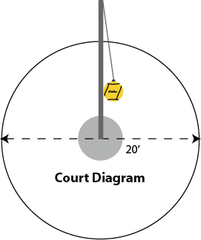 Tetherball court diagram