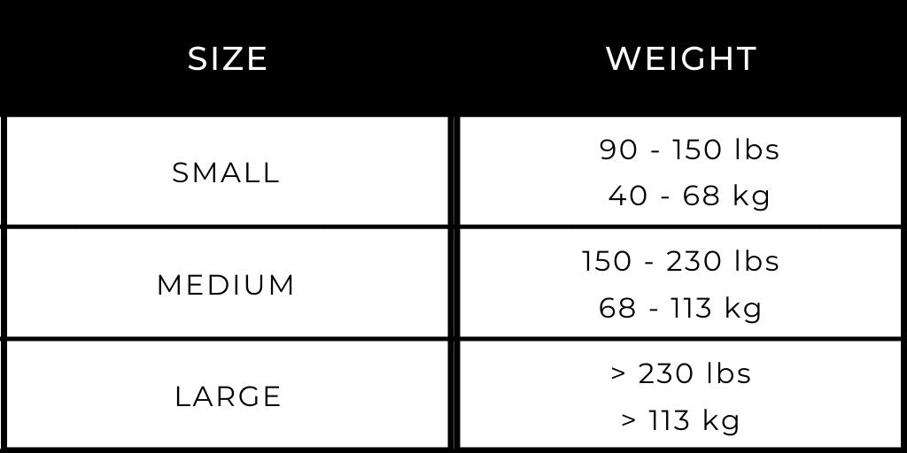 OURA Air Mask Sizing Guidee