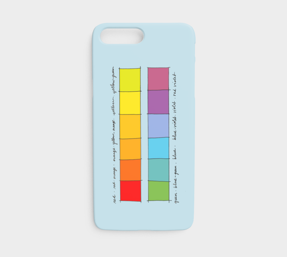 Colour Theory Spectrum / iPhone Case / iPhone 7/8