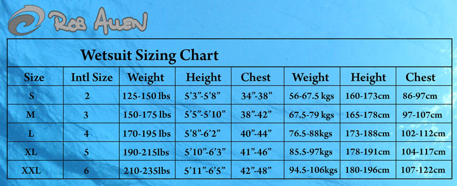 Image result for rob allen wetsuit size chart