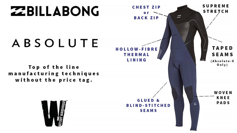 Billabong Absolute Wetsuits - Mens australia buy online afterpay