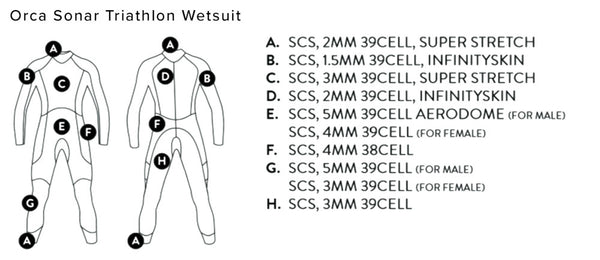 orca mens sonar wetsuit buy with wetsuit warehouse