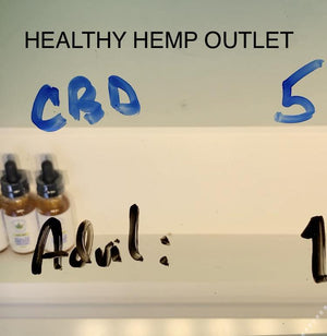 Another Helpful CBD Dosage Guide from HH  Outlet