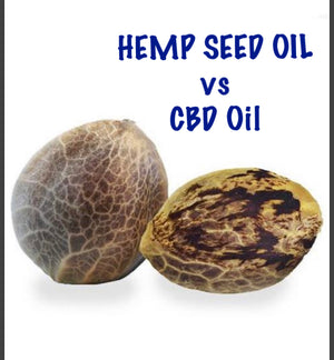 Did You Buy Hemp Oil and not CBD Oil?