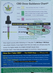 Our Best CBD OIL 900mg by HH Outlet