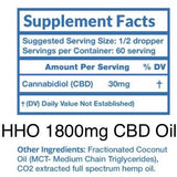 HHO 1800mg Healthy Hemp CBD OIL, Our Best 1800 CBD - FREE SHIPPING - HHOUTLET.com