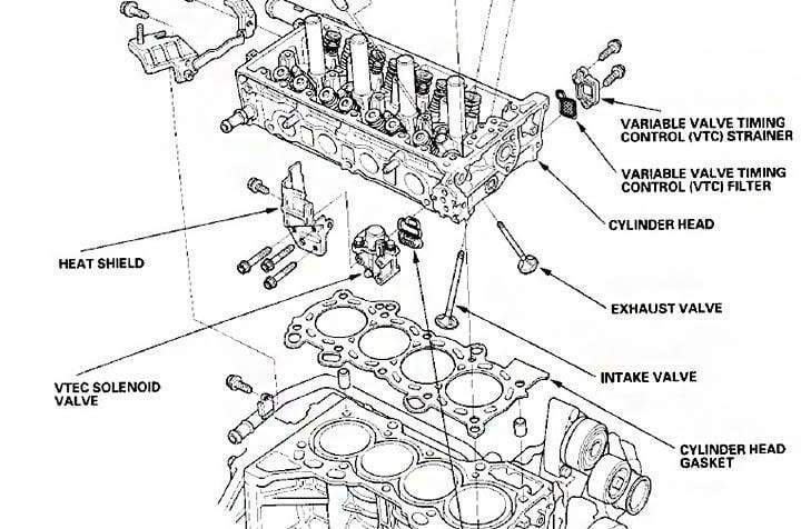 Toyota T100 Relay Location further 98 Honda Accord Thermostat Location furthermore Engine Diagram On 96 Acura 3 2 Tl as well 1997 Honda Accord 2 2l Vtec Engine Diagram further P 0900c1528007729a. on 1998 acura water pump removal