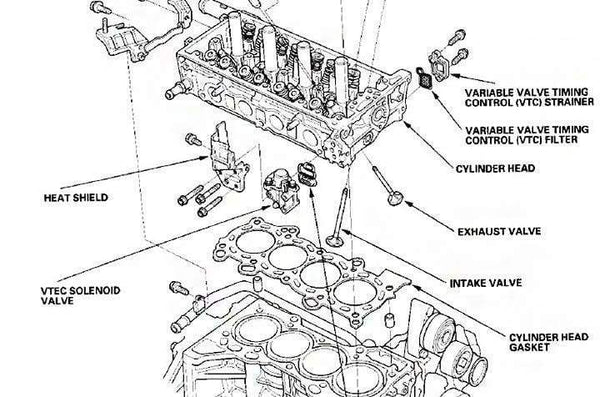 K K Hybrid Engine Build Guide X on 1993 Mitsubishi 3 0 Engine Timing Marks
