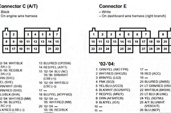 [SCHEMATICS_44OR]  K-series ECU pinouts 02-06 | Tech Articles and more | Hybrid Racing Hybrid  Racing blog | Rsx 2005 Engine Wiring Diagram |  | Hybrid Racing