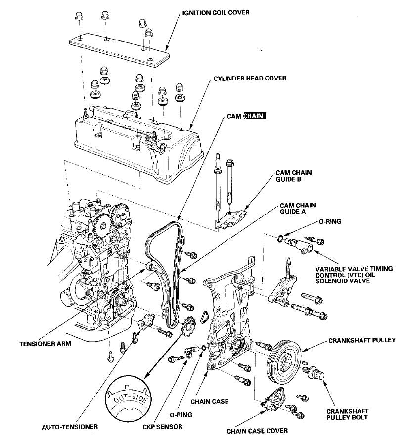 K24 Cam Chaing Guide: Acura K20a2 Engine Diagram At Gundyle.co