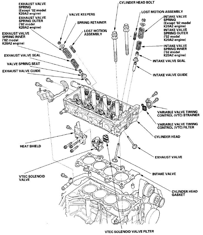 k20 k24 hybrid engine build guide hybrid racingif using oem head bolts, dip the threads in engine oil, then tighten them in sequence to 28ft lb use a beam type torque wrench