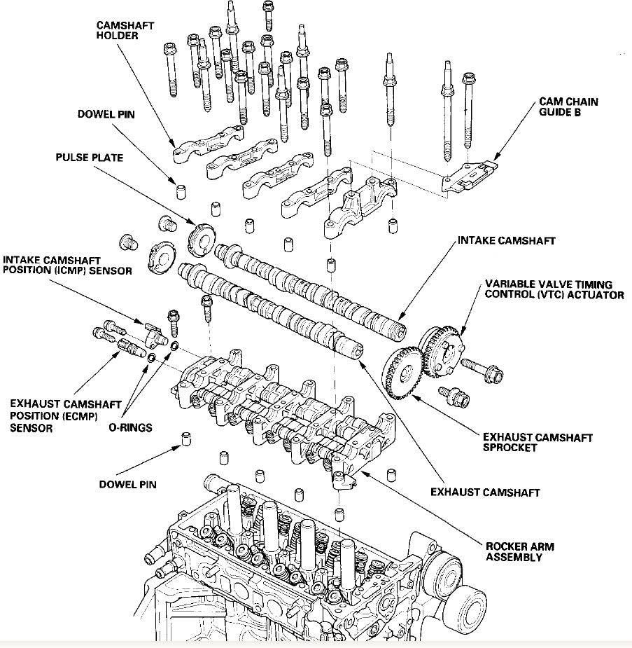 K20 K24 Hybrid Engine Build Guide Racing Small Gas Components Diagram If Using Oem Head Bolts Dip The Threads In Oil Then Tighten Them Sequence To 28ftlb Use A Beam Type Torque Wrench