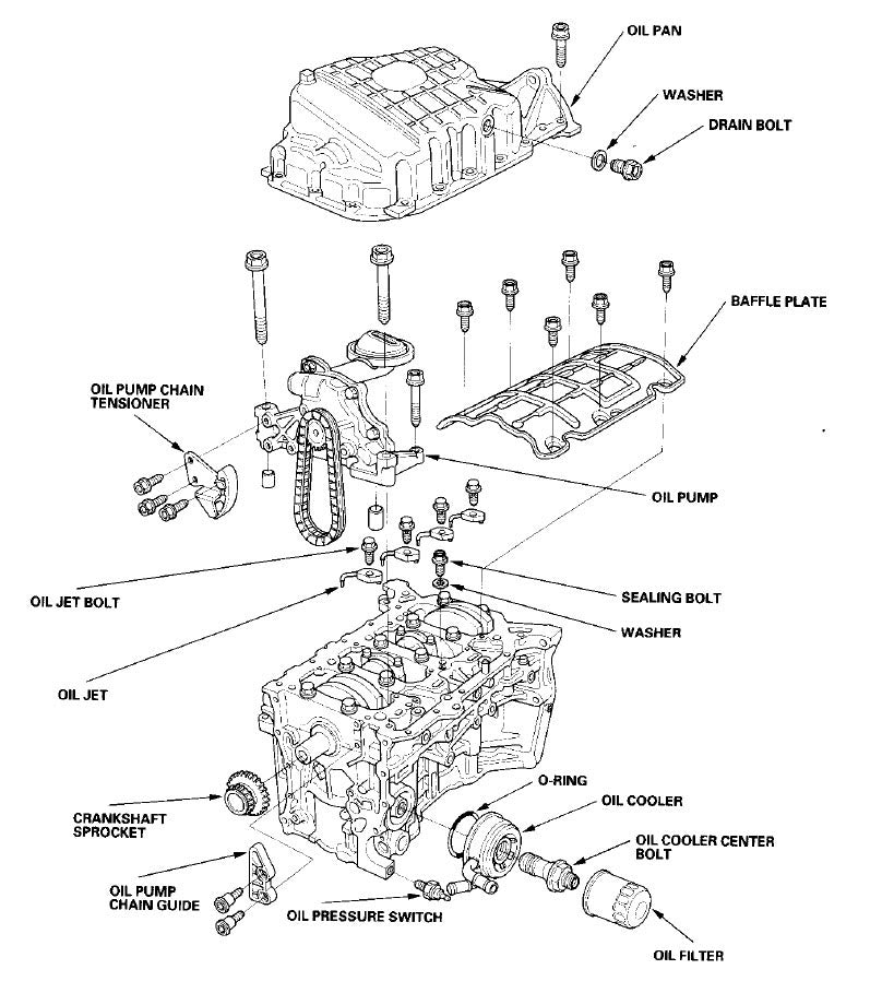 2014 Honda Accord Engine Diagram Oil • Wiring Diagram For Free