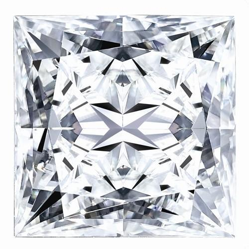 Moissanite 5mm-10mm D/E/F Colorless Square Shape Certified USA