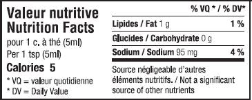 Valeur nutritive moutarde Dijon - Dijon mustard nutrition facts