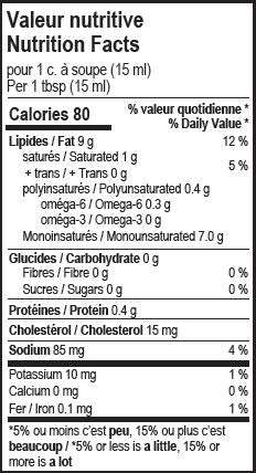 Valeur nutritive Dijonnaise - Dijonnaise nutrition facts