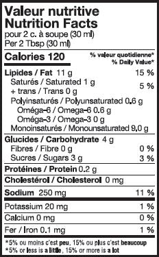 Valeur nutritive vinaigrette italienne - Nutrition facts vinaigrette Italian