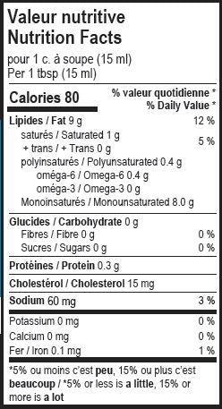Valeur nutritive Mayonnaise - Nutrition facts mayonnaise
