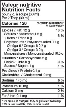 Valeur nutritive vinaigrette framboise - Nutrition facts raspberry vinaigrette