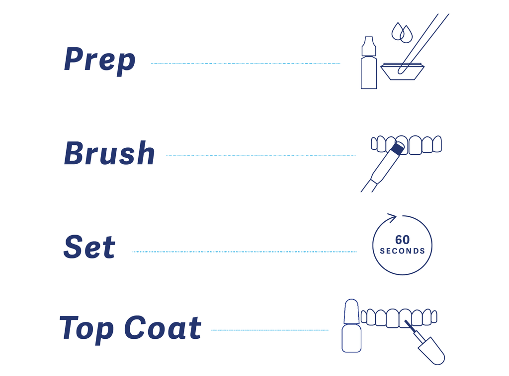 HaloSmile is quickly applied. Just prep, brush, dry and add top coat.
