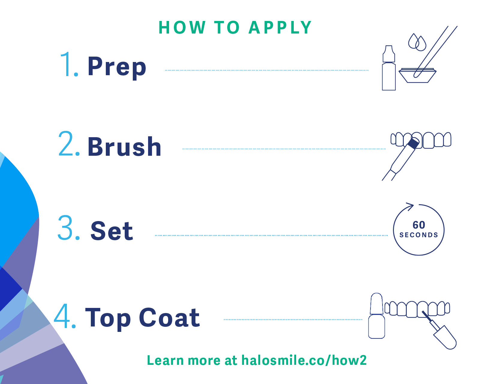 The HaloSmile Kit- 12 Applications