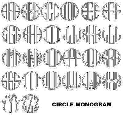 Circle Font - Atlanta Jewelers Supply