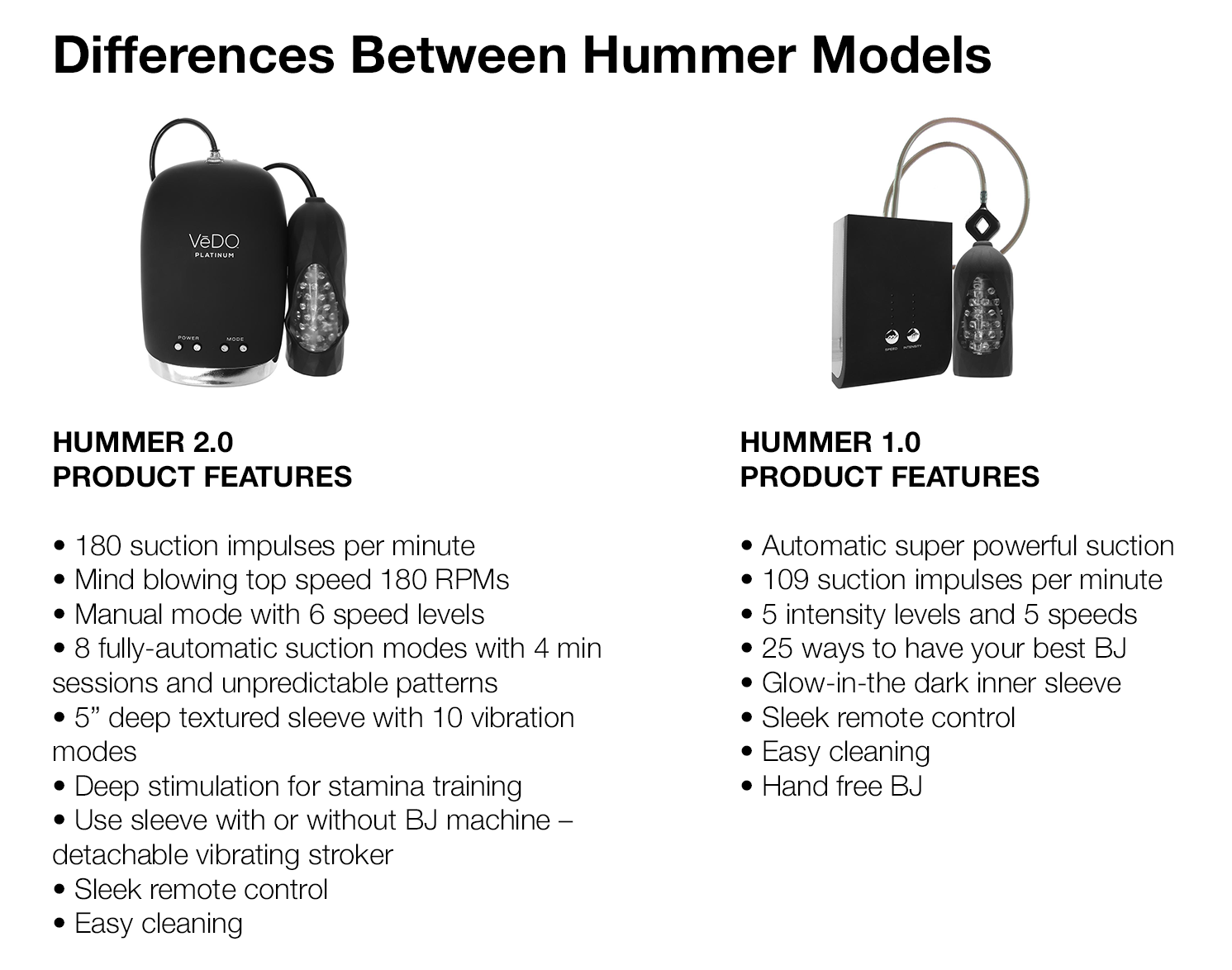 About The Hummer Hose